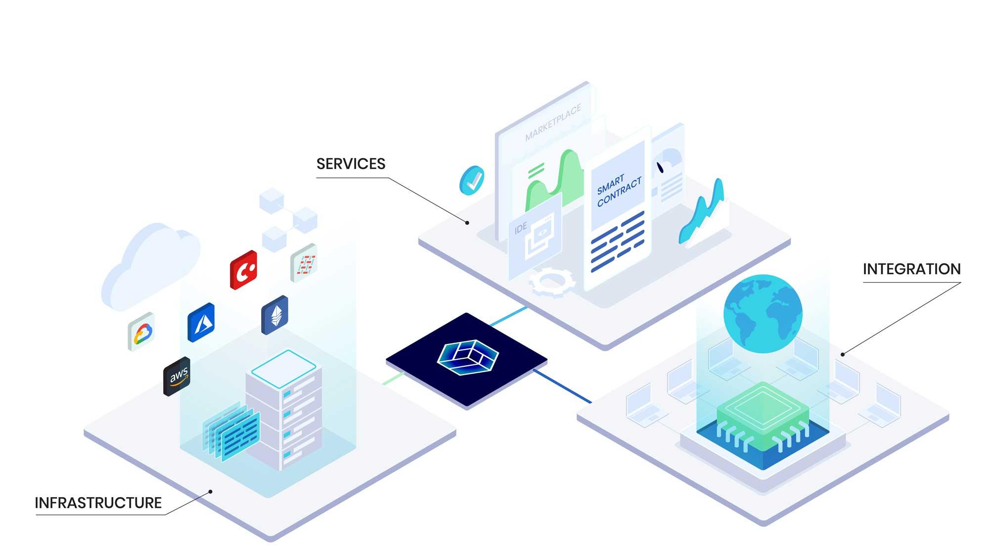 SettleMint-Platform-